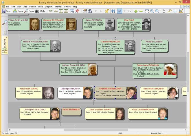 Family Historian 6 Chart