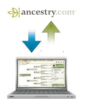 Family Tree Maker Webhints from Ancestry