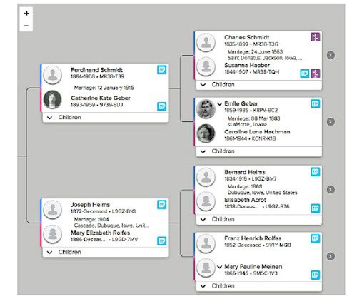 How To Use FamilySearch.org