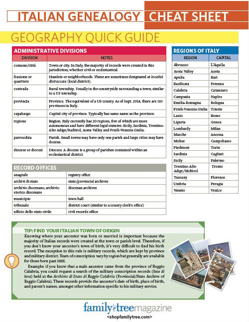 Italy Heritage - Italian Genealogy Premium Collection