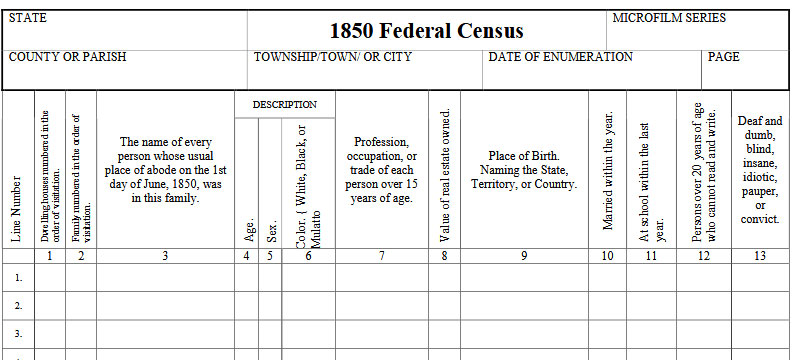 1850 Census Records Blank Form