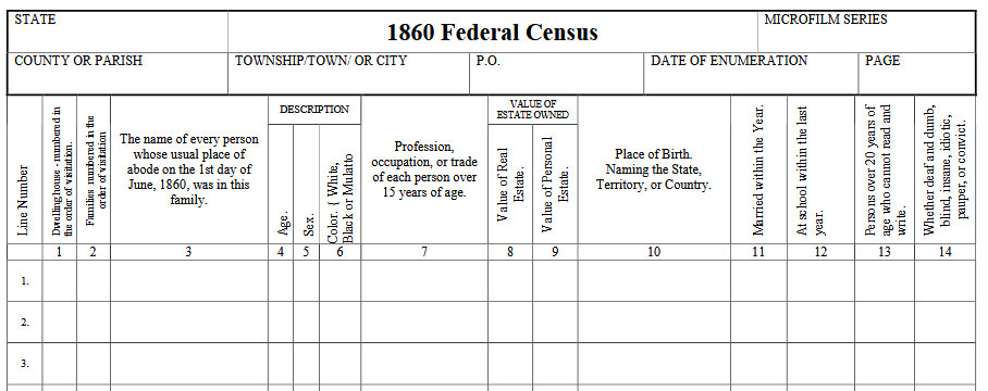 1860 Census Records Blank Form