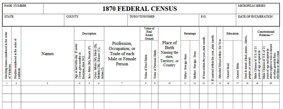 1870 Census Records Blank Form