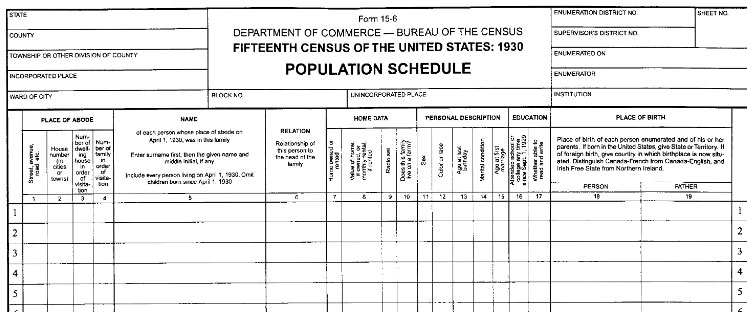 1930 Census Records Blank Form