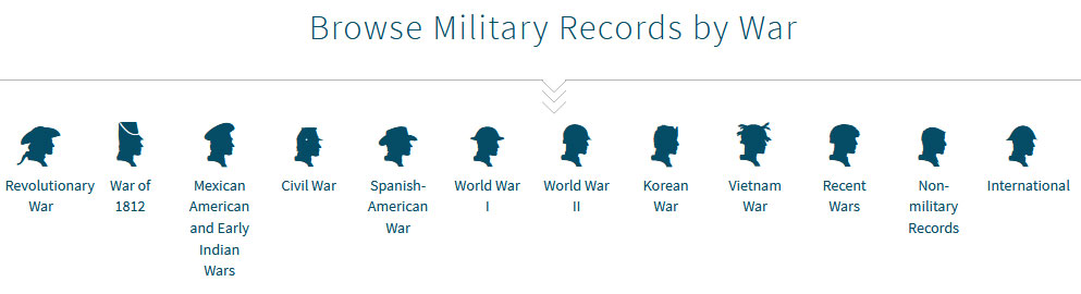 Fold3 Review - Browse Military Records By War