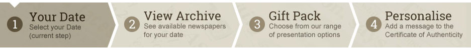 Historic Newspapers UK Review - 4 Step Process
